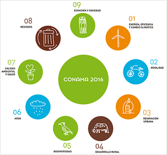 Paper actiu en el programa de CONAMA 2016-img2