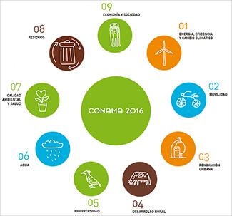 CONAMA 2016: Environment National Congress-img2